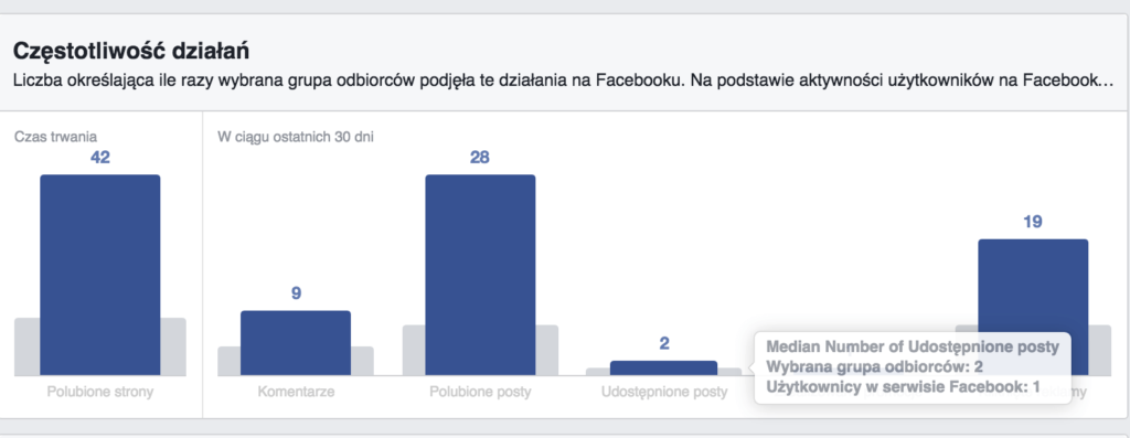 facebook-dane-demograficzne