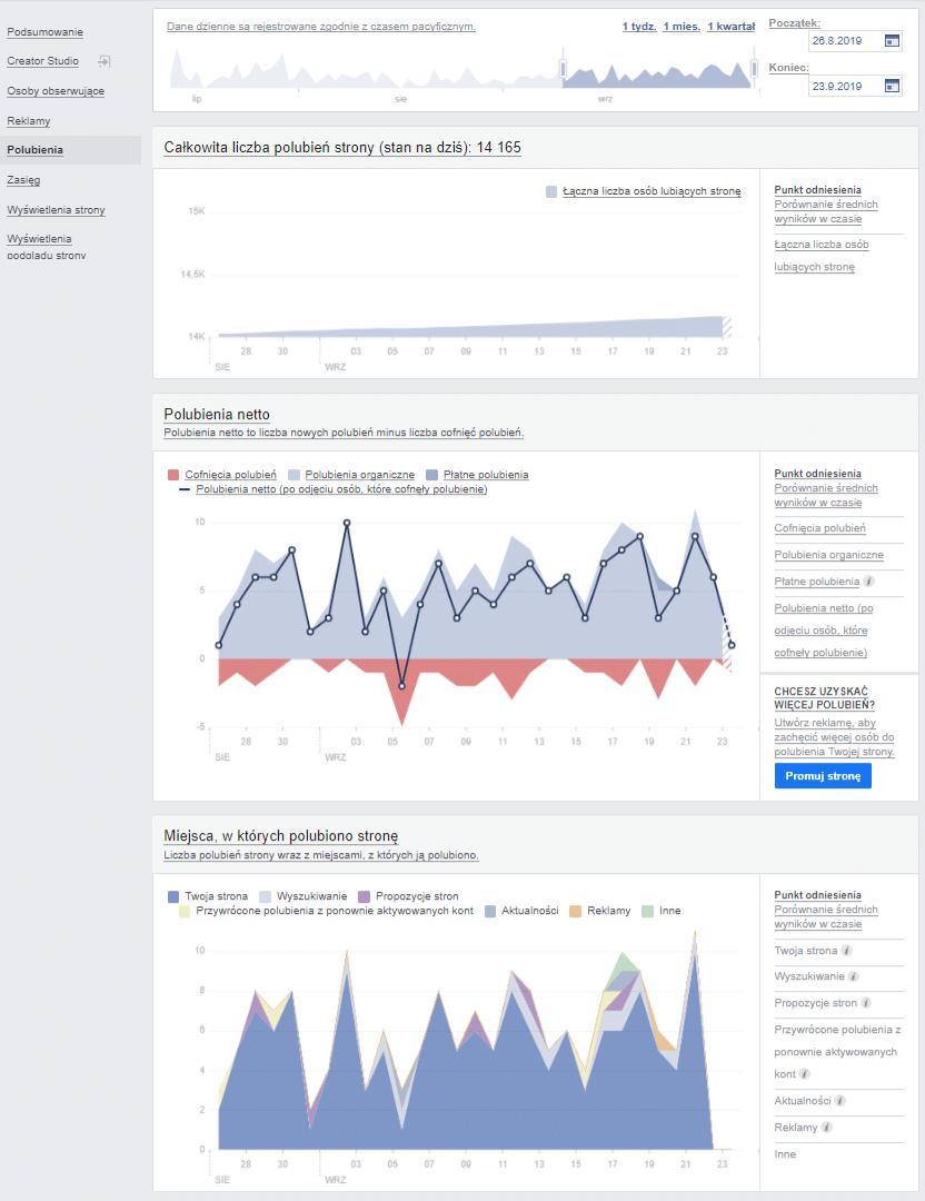 Statystyki na Facebooku - Polubienia (Facebook Insight)