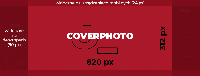 rozmiar cover photo facebook